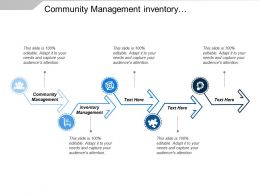 Community Management Inventory Management Play Administration Travel Relationship Management