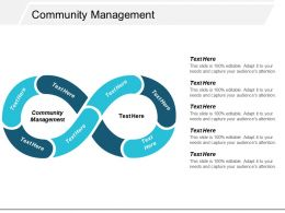 Community Management Ppt Powerpoint Presentation Gallery Example Topics Cpb