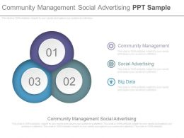 Community Management Social Advertising Ppt Sample