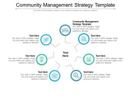 Community Management Strategy Template Ppt Powerpoint Presentation Show Cpb