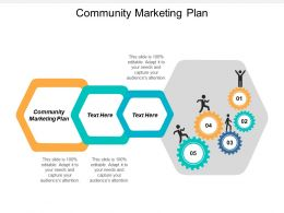 Community Marketing Plan Ppt Powerpoint Presentation Gallery Guide Cpb
