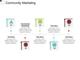 Community Marketing Ppt Powerpoint Presentation File Picture Cpb