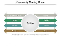 Community Meeting Room Ppt Powerpoint Presentation File Templates Cpb