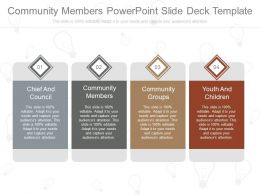 Community Members Powerpoint Slide Deck Template