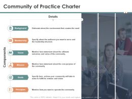 Community Of Practice Charter Its Mission Ppt Powerpoint Presentation Portfolio Samples