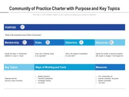 Community Of Practice Charter With Purpose And Key Topics