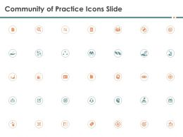 Community Of Practice Icons Slide Ppt Powerpoint Presentation Show Guidelines