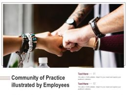 Community Of Practice Illustrated By Employees