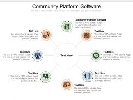 Community Platform Software Ppt Powerpoint Presentation Professional Mockup Cpb
