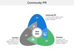 Community Pr Ppt Powerpoint Presentation File Ideas Cpb