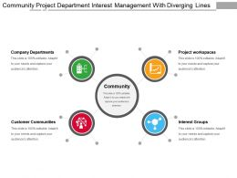 Community Project Department Interest Management With Diverging Lines