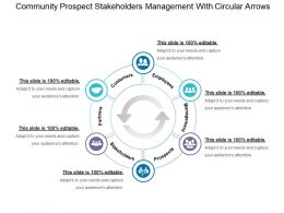 Community Prospect Stakeholders Management With Circular Arrows