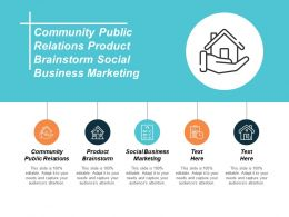 Community Public Relations Product Brainstorm Social Business Marketing Cpb