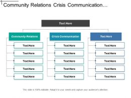 Community Relations Crisis Communication Implement Government Affairs Program