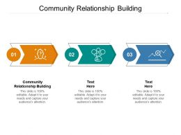 Community Relationship Building Ppt Powerpoint Presentation Professional Graphic Images Cpb