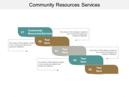 Community Resources Services Ppt Powerpoint Presentation File Objects Cpb