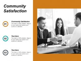 Community Satisfaction Ppt Powerpoint Presentation File Professional Cpb
