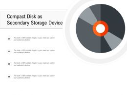 Compact Disk As Secondary Storage Device