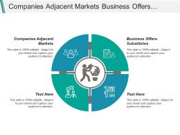 Companies Adjacent Markets Business Offers Substitutes Product Range