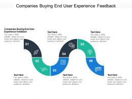 Companies Buying End User Experience Feedback Ppt Powerpoint Presentation Professional Graphic Tips Cpb
