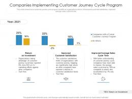 Companies Implementing Customer Journey Cycle Program