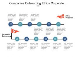 Companies Outsourcing Ethics Corporate Performance Program Company Culture Cpb