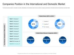 Companies Position In The International And Domestic Market Poor Network Infrastructure Telecom Company Ppt Tips