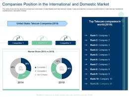 Companies Position In The International And Domestic Market Rank United Ppt Structure