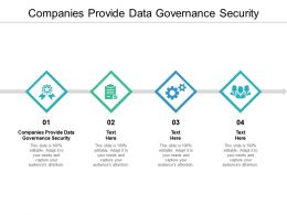 Companies Provide Data Governance Security Ppt Powerpoint Presentation Styles Aids Cpb