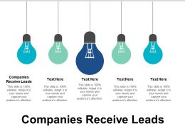 Companies Receive Leads Ppt Powerpoint Presentation Outline Template Cpb