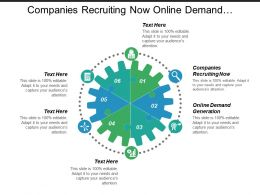 Companies Recruiting Now Online Demand Generation Crowdsourcing Advertising Cpb