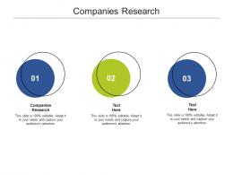 Companies Research Ppt Powerpoint Presentation Summary Designs Cpb