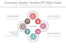 Companies Valuation Template Ppt Slides Design