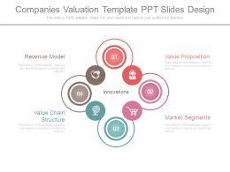 Companies Valuation Template Ppt Slides Design