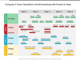 Company 5 Years Operations Growth Roadmap With Product And Sales