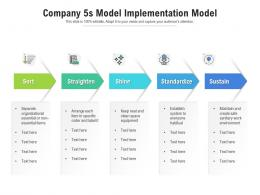 Company 5s Model Implementation Model