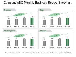 Company Abc Monthly Business Review Showing Revenue Cogs And Operating Profit
