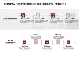 Company Accomplishments And Problems Achievement H138 Ppt Powerpoint Presentation Professional Tips