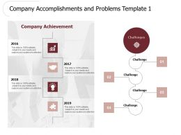 Company Accomplishments And Problems Timelie H137 Ppt Powerpoint Presentation Professional Graphics