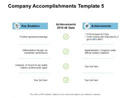 Company Accomplishments Investment Performance Powerpoint Presentation