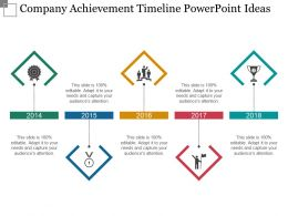 Company Achievement Timeline Powerpoint Ideas