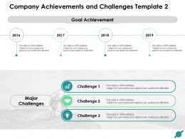 Company Achievements And Challenges Template And Goal F17 Ppt Slides