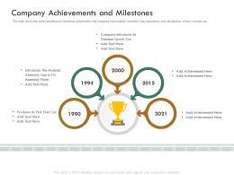 Company Achievements And Milestones Raise Funding Bridge Funding Ppt Structure