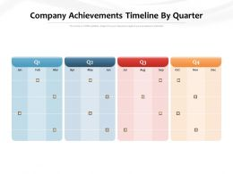 Company Achievements Timeline By Quarter