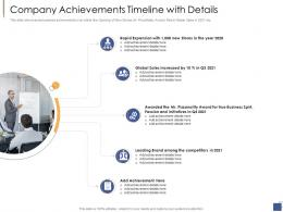 Company Achievements Timeline With Details Investment Generate Funds Private Companies Ppt Topic