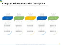 Company Achievements With Description Accomplishments Ppt Powerpoint Presentation Summary