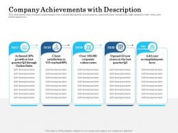 Company Achievements With Description Ppt Icon Structure