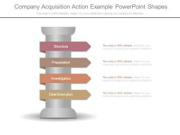 Company Acquisition Action Example Powerpoint Shapes