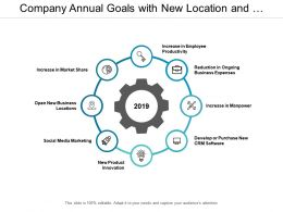 Company Annual Goals With New Location And Social Media Marketing