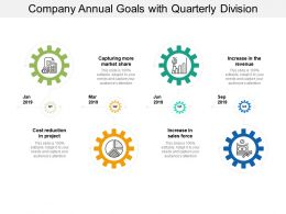 Company Annual Goals With Quarterly Division